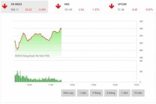 Chứng khoán sáng 25/10: Ảnh hưởng tiêu cực từ thị trường thế giới