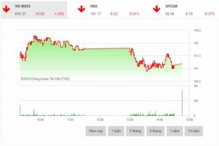 Chứng khoán chiều 29/10: Lực bán dâng cao, VN-Index mất mốc 890 điểm