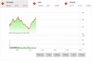 Chứng khoán sáng 3/10: Trụ đỡ của thị trường đồng loạt giảm