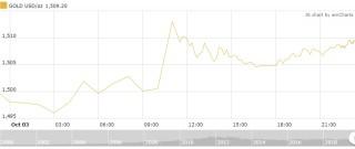 Thị trường vàng 4/10: Vàng trong nước lấy lại mốc 42 triệu đồng/lượng