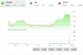 Chứng khoán chiều 8/10: Cổ phiếu ngân hàng đồng loạt tăng giá