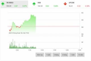 Chứng khoán sáng 9/10: Bluechip nâng đỡ thị trường