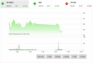 Chứng khoán chiều 10/10: HPG gây áp lực lên thị trường
