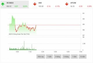 Chứng khoán sáng 11/10: cổ phiếu vốn hóa lớn tiếp tục phân hóa