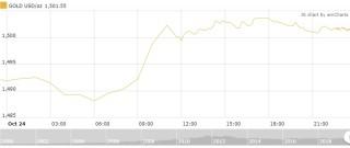 Thị trường vàng 25/10: Phục hồi trở lại