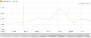 Thị trường vàng 26/10: Lặng sóng phiên cuối tuần