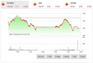 Chứng khoán chiều 1/10: Cổ phiếu ngân hàng chịu áp lực bán mạnh