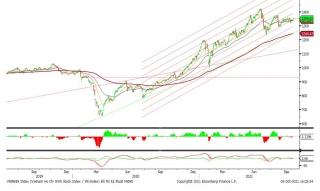 Tăng 15,09 điểm, VN-Index đi lên trong nghi ngờ?