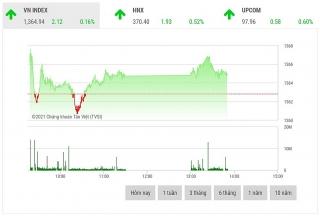 Chứng khoán chiều 7/10: Cổ phiếu bất động sản dẫn dắt thị trường