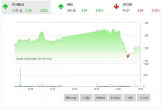 Chứng khoán chiều 18/10: Nhịp chốt lời ngắn hạn kéo thị trường đi xuống