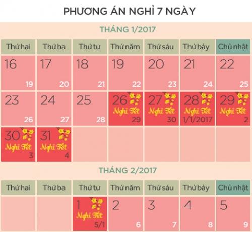 Bộ Nội vụ chọn phương án nghỉ 7 ngày dịp Tết Âm lịch Đinh Dậu 2017