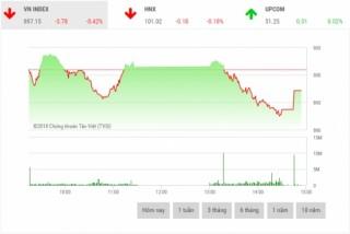 Chứng khoán chiều 15/11: Nhiều cổ phiếu trụ cột giảm sâu