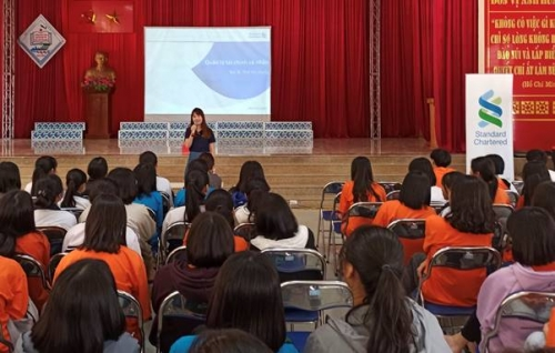 Gần 600 học sinh tỉnh Hòa Bình được đào tạo kiến thức tài chính