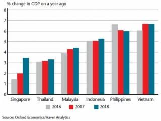 ICAEW: Kinh tế Việt Nam sẽ rất sáng trong năm 2017