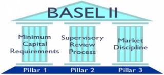 Sắp diễn ra Hội thảo khoa học quốc gia về Basel II
