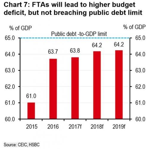 HSBC: Cẩn trọng trước khả năng lạm phát cao hơn