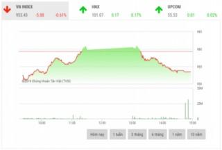 Chứng khoán chiều 3/12: MSN giảm sàn sau thương vụ sáp nhập