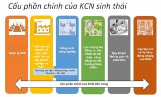 Phát triển KCN sinh thái để thúc đẩy tăng trưởng xanh