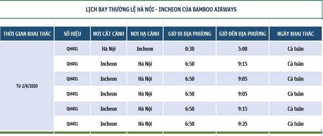 bay thang ha noi incheon chi tu 491000 dong voi bamboo airways