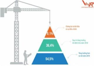 5 xu hướng chủ đạo ngành xây dựng - vật liệu xây dựng 2019