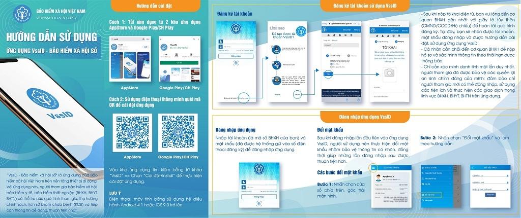 infographic huong dan su dung ung dung vssid bao hiem xa hoi so