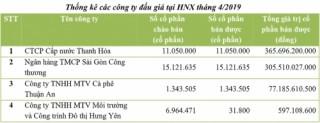 Đấu giá tháng 4/2019 trên HNX: 3/4 phiên bán hết cổ phần chào bán