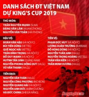 Park Hang-seo triệu tập 23 cầu thủ cho King's Cup 2019 tại Thái Lan