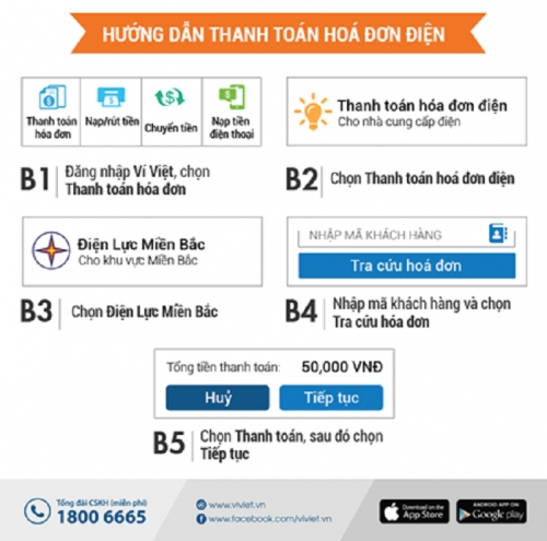 Khách hàng tại 9 tỉnh thành miền Bắc có thể thanh toán hóa đơn điện qua Ví Việt