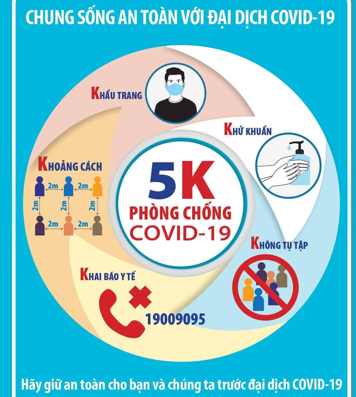 vi sao tiem vaccine phong covid 19 van duong tinh voi virus sars cov 2