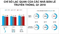 Tiệm tạp hóa bi quan về tương lai