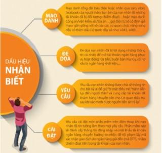 Lừa đảo qua điện thoại: Dấu hiệu nhận biết, cách ứng phó