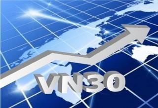 Doanh nghiệp nhóm VN30 đạt lợi nhuận sau thuế 37,2 nghìn tỷ đồng