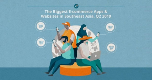 Top 10 website thương mại điện tử Đông Nam Á: Việt Nam chiếm phân nửa