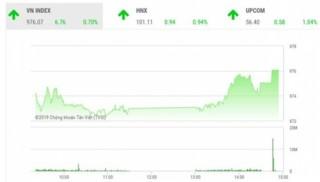 Chứng khoán ngày 12/9: VN-Index lên 976 điểm nhờ lực kéo bluechips