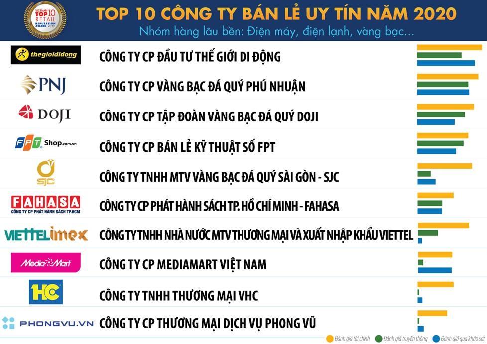 4 kho khan 5 xu huong chu dao va 6 chien luoc uu tien cua doanh nghiep ban le truoc covid 19