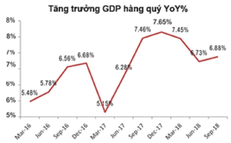 Tăng trưởng tốt, dấu ấn doanh nghiệp Việt đang dần rõ nét hơn