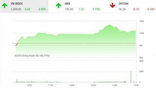 VN-Index vượt 1.000 điểm, xu thế tăng mới hay 'bẫy' bulltrap