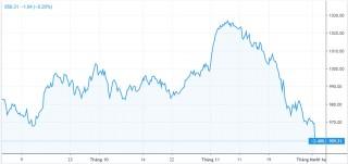 VN-Index tháng 12: Kịch bản tiêu cực sẽ dưới 960 điểm