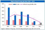 Tăng trưởng tín dụng toàn hệ thống khoảng 8-10%