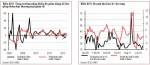 HSBC: Lạm phát 2012 dự báo ở mức 9,2%