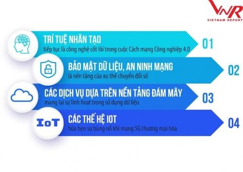 doanh nghiep cntt but pha de don dai bang