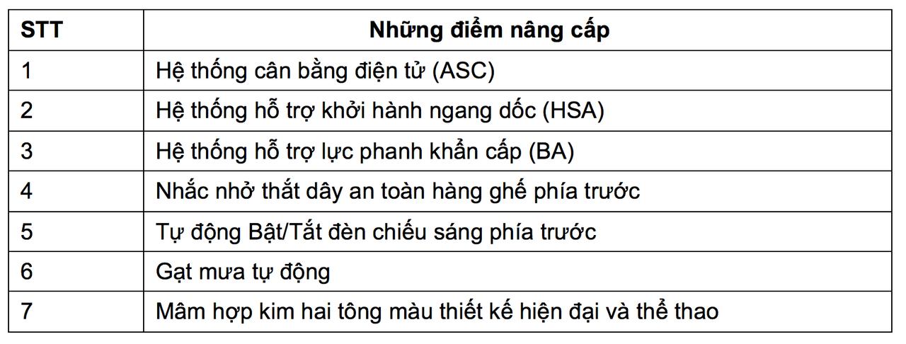 mitsubishi attrage cvt premium 2021 gia 485 trieu dong co gi
