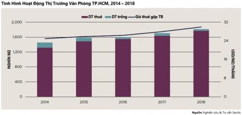 """BĐS Việt Nam """"hút"""" nhiều nhà đầu tư nước ngoài"""