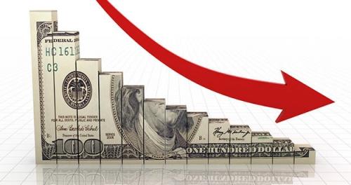 Mỹ: Nhiều doanh nghiệp lo lắng về khả năng xảy ra một cuộc suy thoái