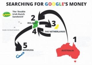 Câu chuyện của Google ở Paris