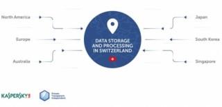 Hãng bảo mật Nga chuyển kho dữ liệu đến Thụy Sĩ