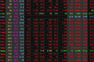 VN-Index giằng co quanh vùng 960 điểm trong ngắn hạn