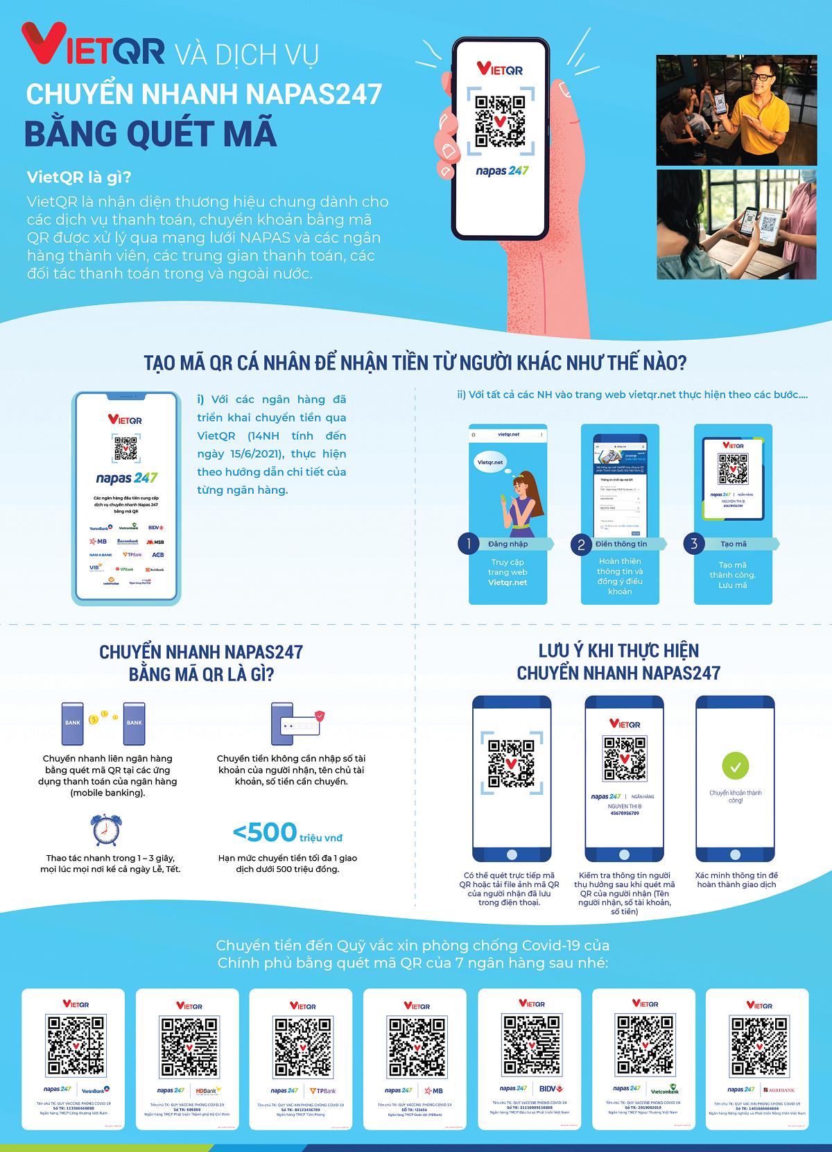 [Infographic] Các bước chuyển tiền nhanh NAPAS247 bằng mã QR