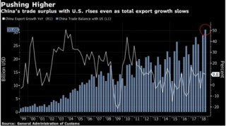 Trung Quốc: Triển vọng thương mại 'u ám' khi Trump tăng thuế