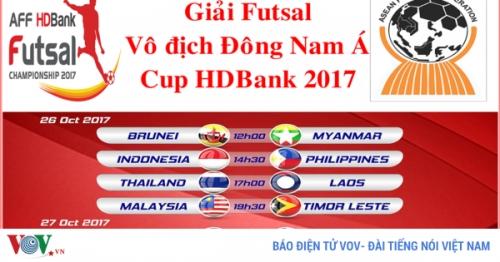 Sắp khởi tranh Giải Futsal Vô địch Đông Nam Á Cup HDBank 2017